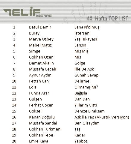 muzrad_telifmetre-top-20-listesini-takipcileriyle-paylasti2
